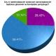 Stalowa Wola: 59,41% mieszkańców Stalowej Woli nie będzie głosować na kandydata partyjnego